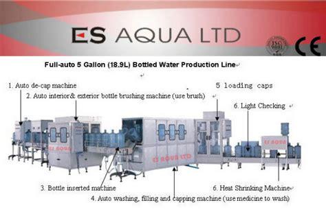 Mesin Cuci Galon Otomatis 5 galon botol mesin cuci 5 galon mengisi mesin air murni