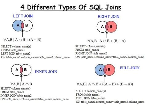 join query in sql tutorial learn about sql joins tek classes