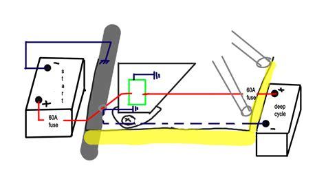 wiring diagram yamaha xeon wiring diagram ideas www