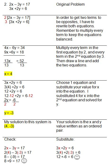 Systems Of Equations Word Problems Worksheet Answers by Solving Systems Of Equations Using Combinations Method