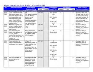 28 data center audit report template best photos of