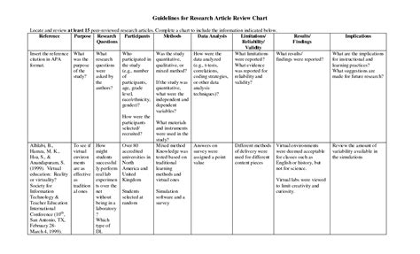 research literature review template best photos of literature review chart template