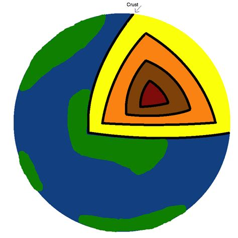 Which Earth Layer Is Made Out Of Basalt And Granite - layers of the earth lithosphere