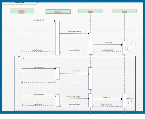 use template for library management system sequence diagram templates to instantly view object