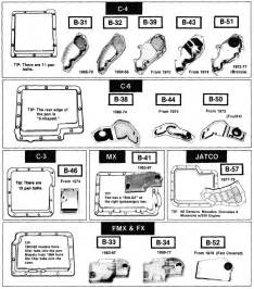 diagram ford automatic transmission diagram get free