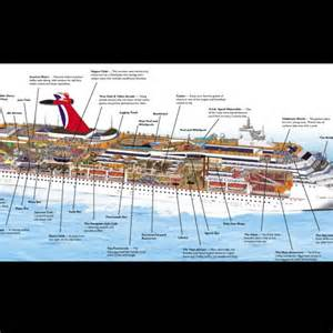 Carnival Magic Floor Plan Deck Plans Of The Magic Places Spaces Amp Things Pinterest