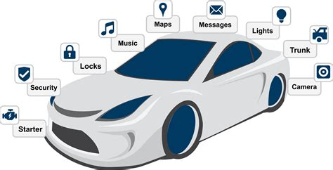 smart car technology mobile electronics association smart car things