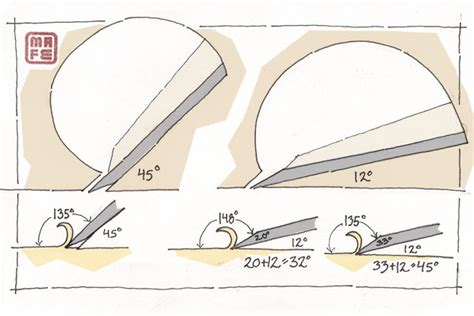 posizionare div low shoulder plane diy div style plane 1