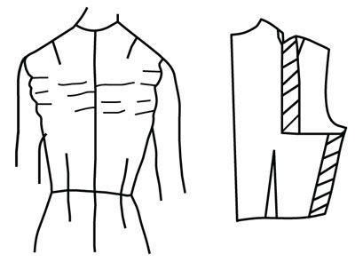 pattern making and alteration pinterest illustrazione raffigurante modello alterazione del