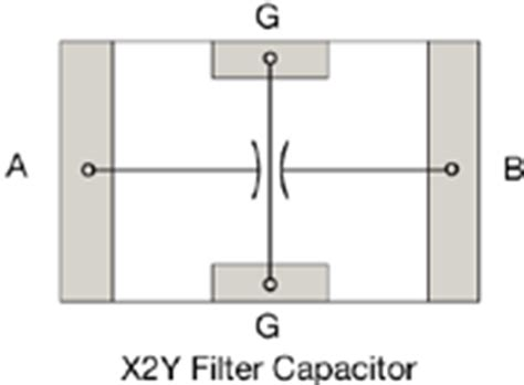 x2y capacitors gsm rfi suppression with x2y emi filters