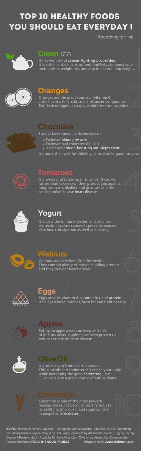 Detox Food Combining by 17 Best Ideas About Food Combining Chart On