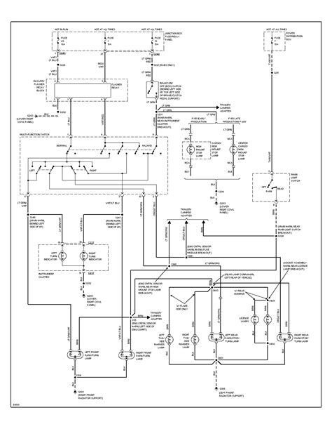 99 jeep wrangler turn signal wiring diagram html