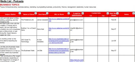 media contact list template list of radio shows and podcasts nonfiction