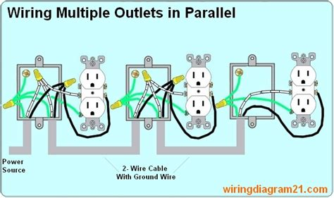 outlet wiring diagram how to wire an electrical outlet wiring diagram house