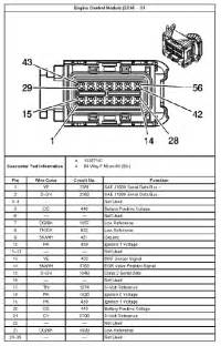 chevy tach wiring diagram get free image about wiring diagram