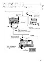 pioneer avh p4300 dvd wiring diagram get free image about wiring diagram