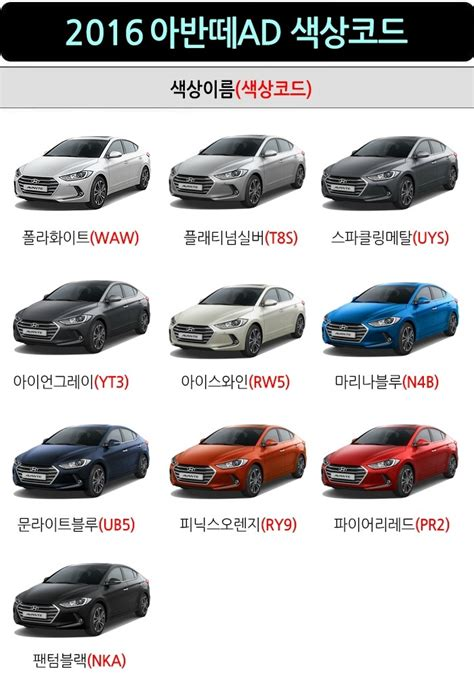 new colors for 2017 ad 2016년 아반떼ad 색상코드 네이버 블로그