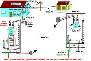 garage wiring quotes