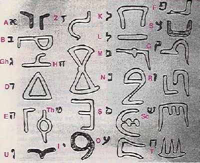 lettere egiziane la vera atlantide