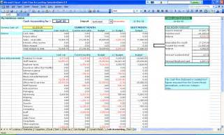 Spreadsheet Accounts Template by Financial Excel Templates Npv Irr Roi Roic