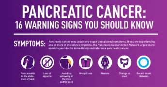 spread the word pancreatic cancer network