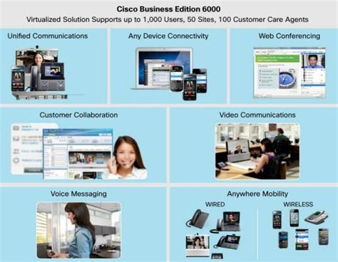 Harga Clearone Chat 150 jual cisco business edition 6000 cisco be6000 pt edhar