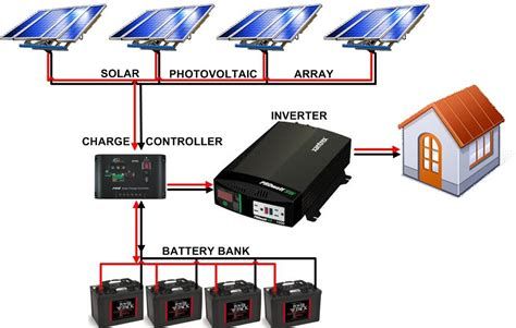 solar panel bp panels wiring diagram 8 solar charge