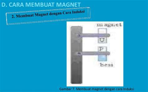 makalah membuat magnet materi tentang magnet