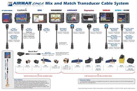 ge weathertron heat wiring diagram american standard