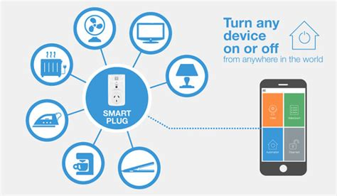 home automation bangalore helpr get free quote