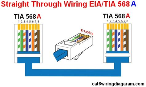 cat6 wiring diagram 568a t568b color diagram mifinder co