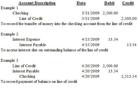 Letter Of Credit Accounting Journal Entries Investment Investment Banking Journal Entries