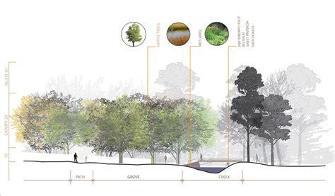 Landscape Architect Questions Landscape Architecture Question Paper 28 Images Ymling