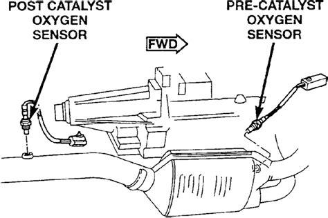 2009 ford f150 o2 sensor location 2006 mazda 6 exhaust diagram 2004 mazda 6 exhaust diagram