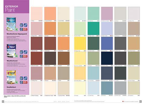colour chart for bedrooms unique bedroom paint colour charts home decorating