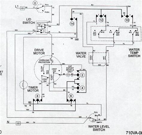 kenmore electric dryer wiring diagrams get free image
