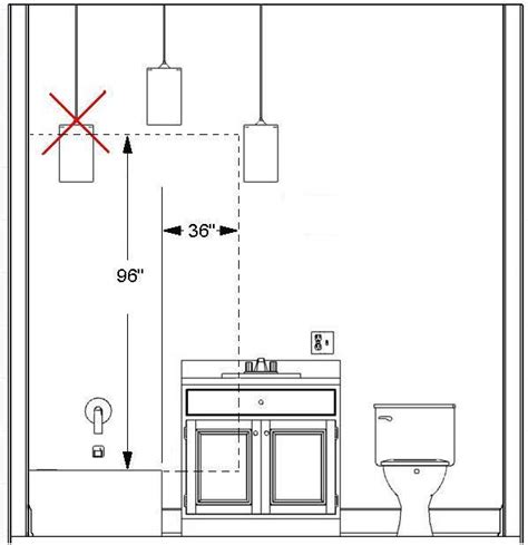 bathroom layout guidelines and requirements pin by om mama on bathroom pinterest