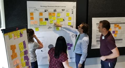 design thinking qut graduate school of business