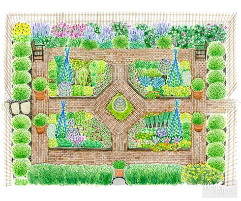 Layout Of Kitchen Garden Kitchen Garden Plan