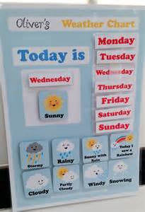 kids weather chart free printable creative parties