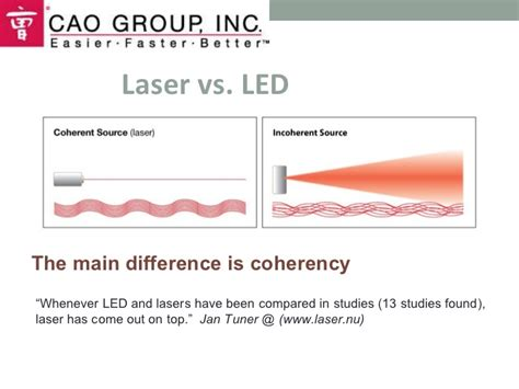 laser diode and led difference difference between laser diode and led 28 images the foa reference for fiber optics osp