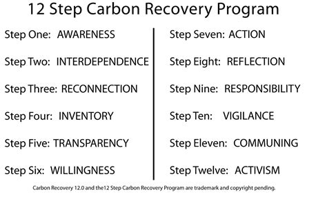 recovery a journey through 12 step programs books eco couture august 2013