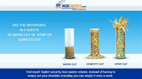 the cross cut paper shredders high quality branded office shredders