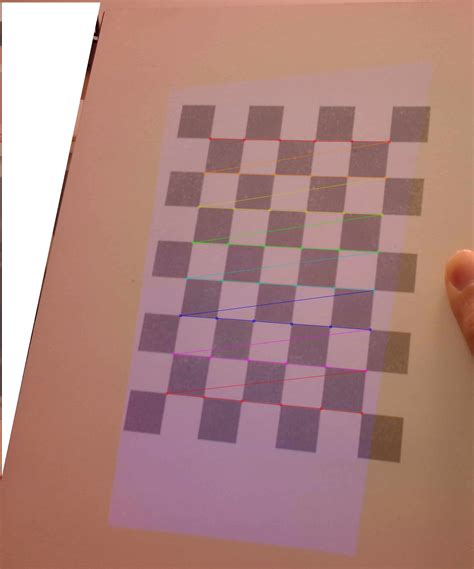 pattern finder failed to find c opencv findchessboardcorners quot occasionally quot fails