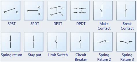 standard circuit symbols for circuit schematic diagrams