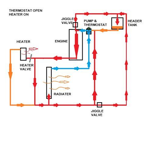 kenlowe electric fan wiring diagram electric fan parts