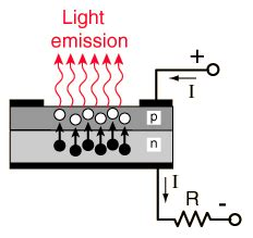 light emission diode why do torches need batteries to operate batteries quora