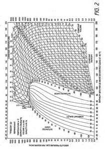 r22 pressure enthalpy diagram for pressure system diagram elsavadorla