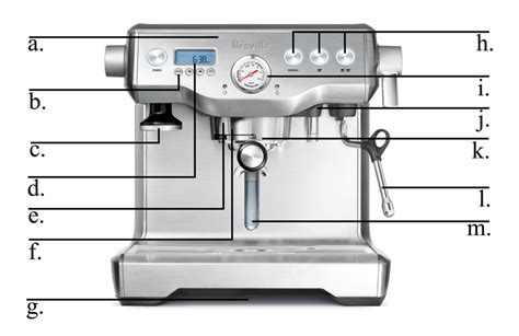 Kitchen Sections And Their Functions by Breville Bes900xl Dual Boiler Semi Automatic