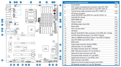 Home Layout Software Ipad Asus Rampage Iii Extreme Bjorn3d Com